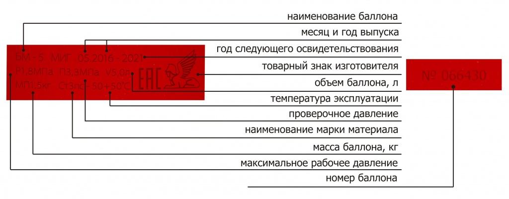 Маркировка баллона мпп-5 с надписями